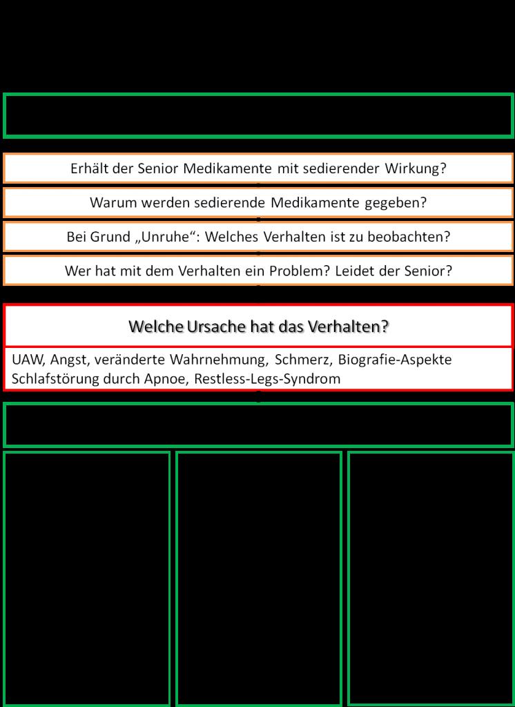 WW-WS-Ergebnis_Forum3-Fachtag 17.07.2015 (3)
